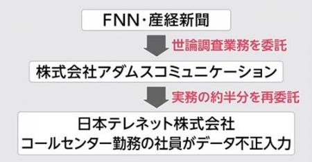 20200621_Fuji-SANKEI_SeronchousaHusei.jpg