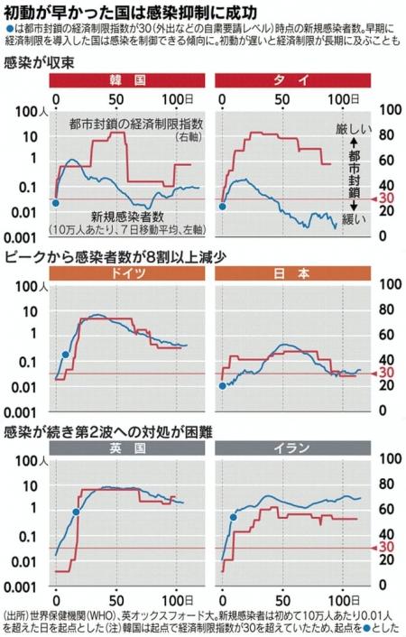 20200621_Nikkei_CPVID19.jpg