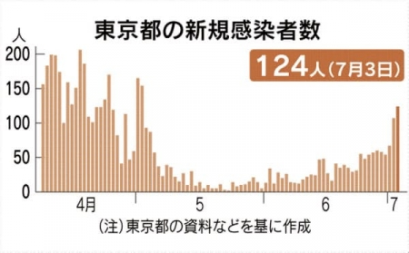 20200703_Nikkei-COVID19-01.jpg