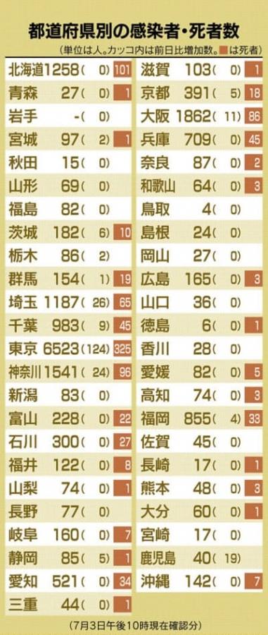 20200703_Nikkei-COVID19-04.jpg