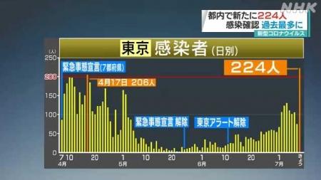 20200709181801_NHK.jpg