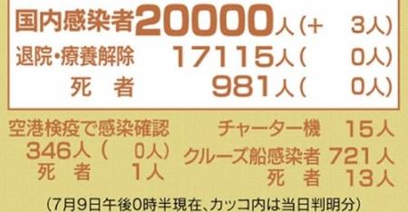 20200709_Nikkei-COVID19-02.jpg