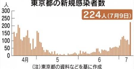 20200709_Nikkei-COVID19-03.jpg
