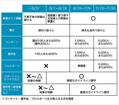 20200712_COVID-19_Event_NHK-02.jpg