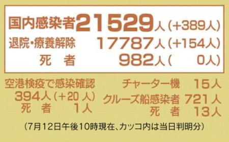 20200712_Nikkei-COVID19-02.jpg