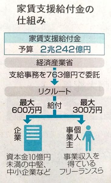 20200715_Nishinippon-02.jpg