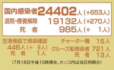 20200718_Nikkei-01.jpg