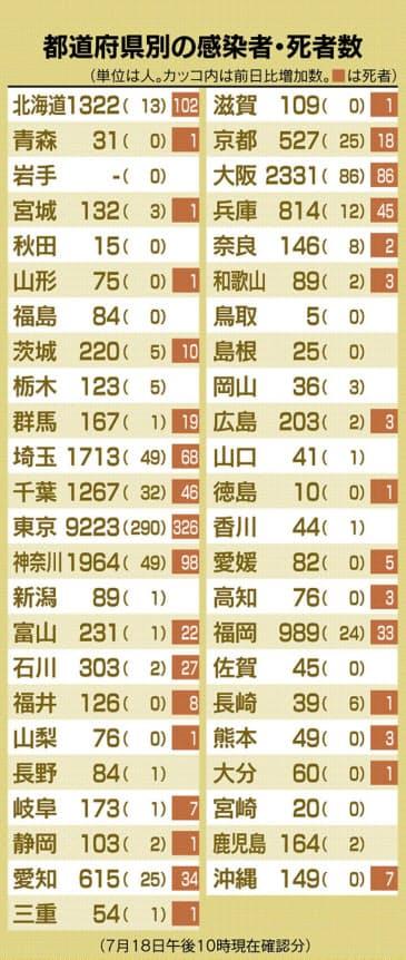 20200718_Nikkei-02.jpg