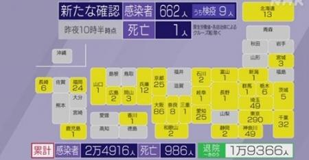 20200719_NHK-COVID19-TOKYO-02.jpg