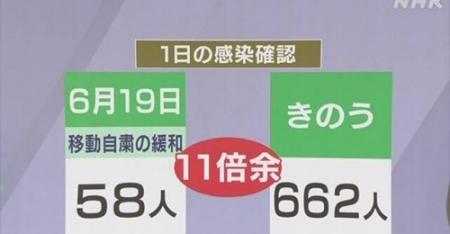 20200719_NHK-COVID19-TOKYO-03.jpg