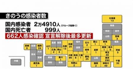 20200719_NTV-COVID19-TOKYO-01.jpg