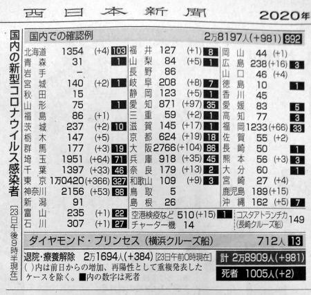 20200724_Nishinippon-04.jpg