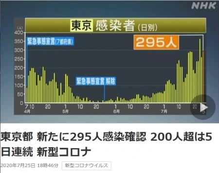 20200725_NHK_COVID19-TokyoGraf-01.jpg