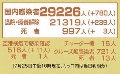 20200725_Nikkei-01.jpg