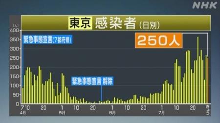 20200729_NHK_COVID19-01.jpg