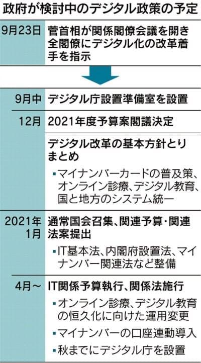 20200924_Nikkei-Digital-Cho.jpg