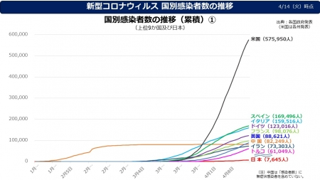 graph_suii1_Contry-Total.jpg