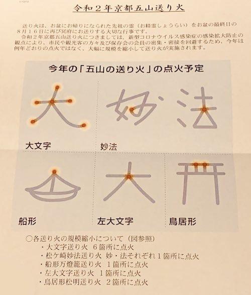 産業 みんしゅう 松田