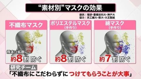 富岳 マスク効果-s