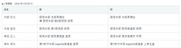 Screenshot_2021-01-08 人事異動に関するお知らせ 株式会社コナミアミューズメント
