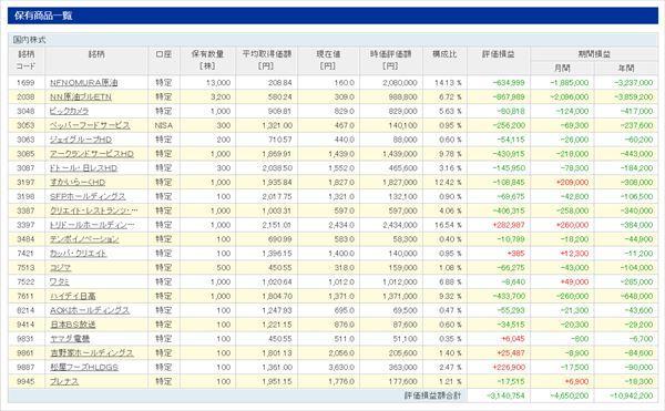 日本株一覧20200322_R