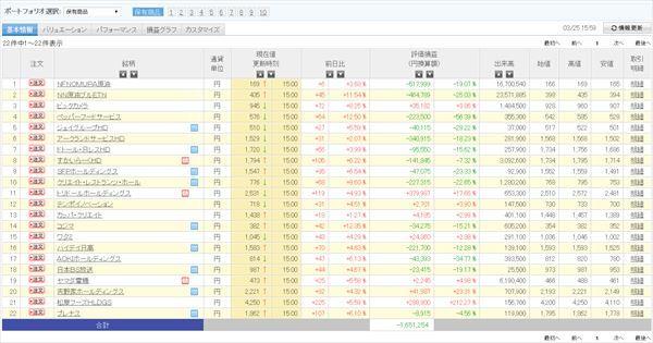 日本株一覧20200325_R
