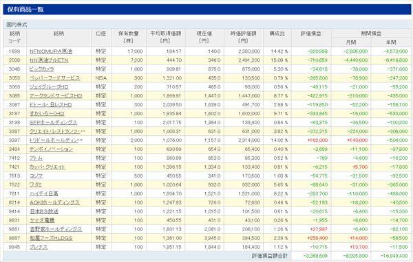 日本株一覧20200331_R