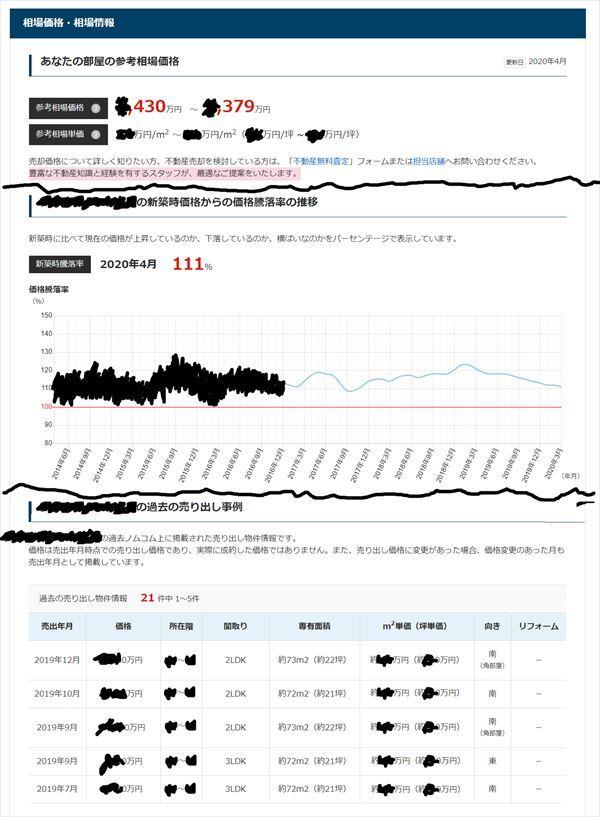 マンション情報20200401_R
