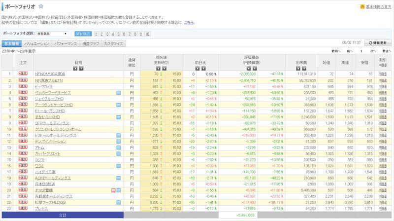 日本株一覧20200502_R3