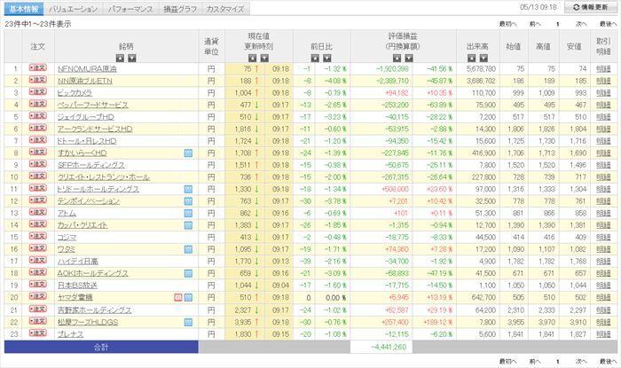 日本株一覧20200513_R