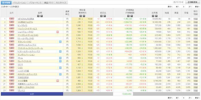 日本株一覧20200519_R
