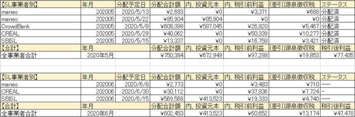 202005事業者別_R