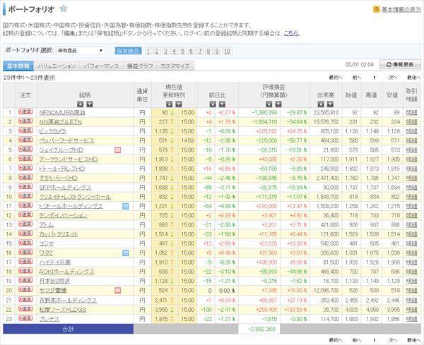 日本株一覧20200601_R