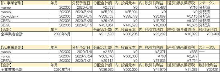 202006事業者別_R