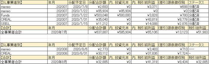 202007事業者別_R