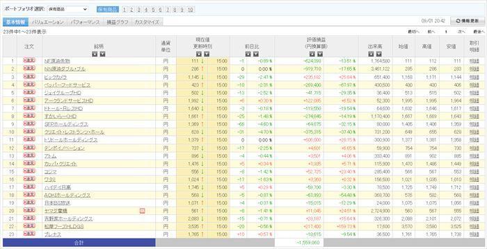 日本株一覧202008_R