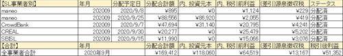 202009事業者別_R