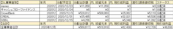 202012事業者別_R