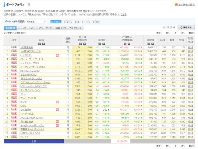 日本株一覧202102_R