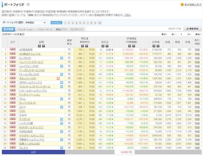 日本株一覧202103_R