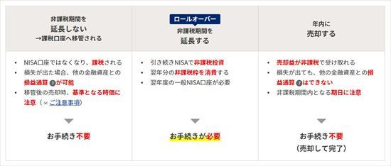 NISA20210121_R.jpg