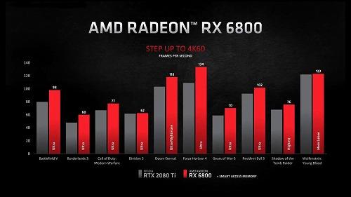 AMD-Radeon-RX-68002.jpg