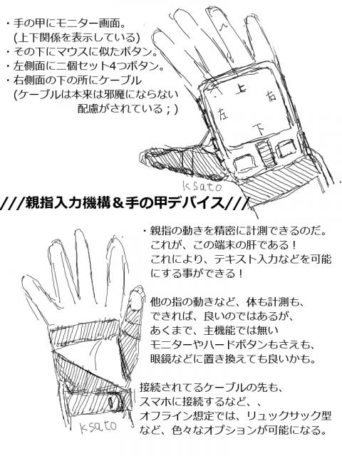 親指入力機構&手の甲デバイス_001