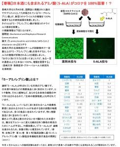 日本酒にも含まれるアミノ酸(5-ALA)がコロナを100阻害(長崎大学)