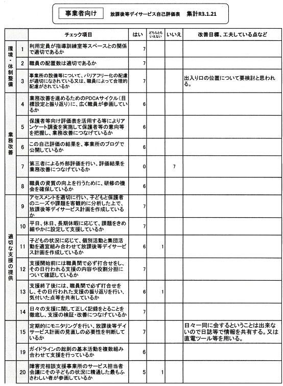事業者アンケートblg①