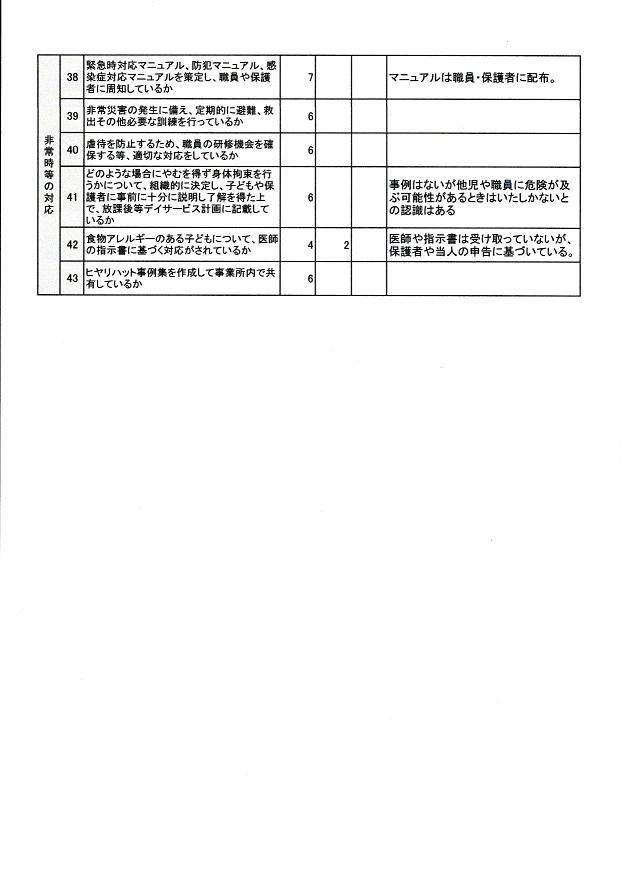 事業者アンケートblg③