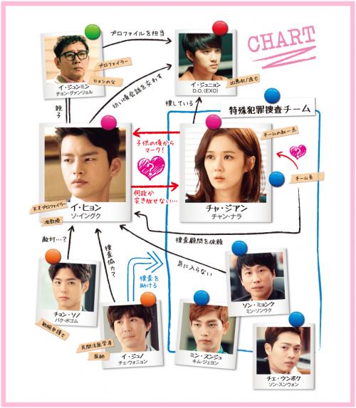 chart_20201213215833a62.png