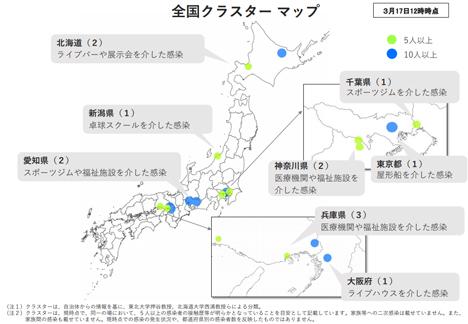旅行どころではなくですね、厚生労働省は「全国クラスターマップ」を公表!