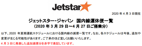 ジェットスター・ジャパンは、国内線18路線の追加減便を発表、合計240便が減便に!