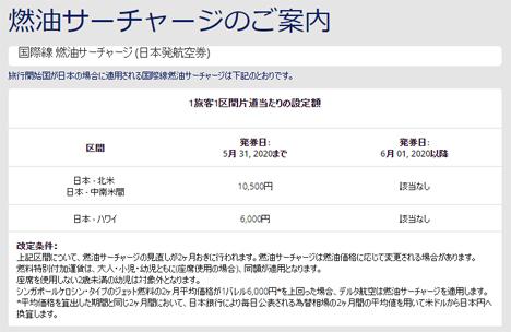 デルタ航空は、6月発券の燃油サーチャージを発表、0円です!